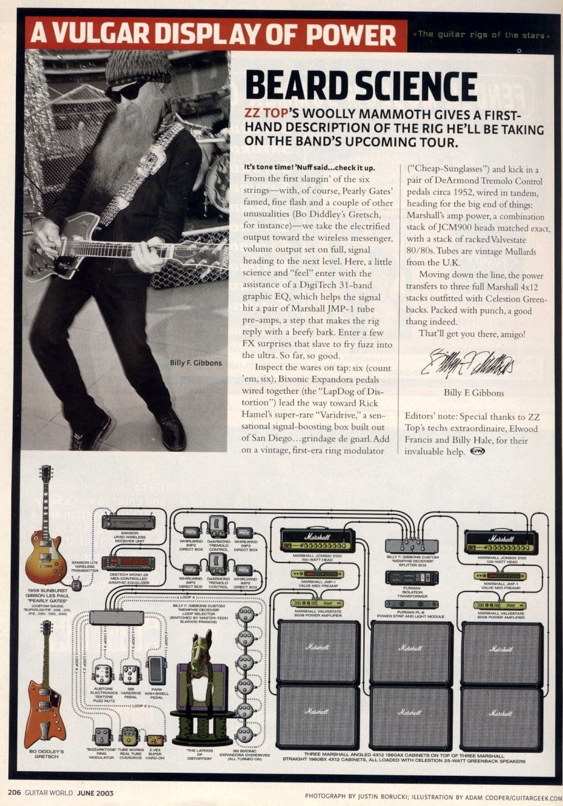 Billy Gibbons Guitar Rig  June 2003 Guitar World