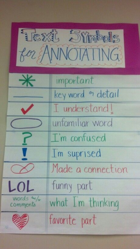 Text Symbols For Annotating Text For Close Reading Close Reading