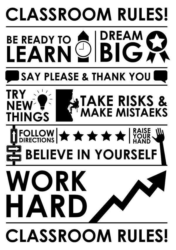 Classroom Poster Ideas : Ideas for  classroom from pinterest mindset