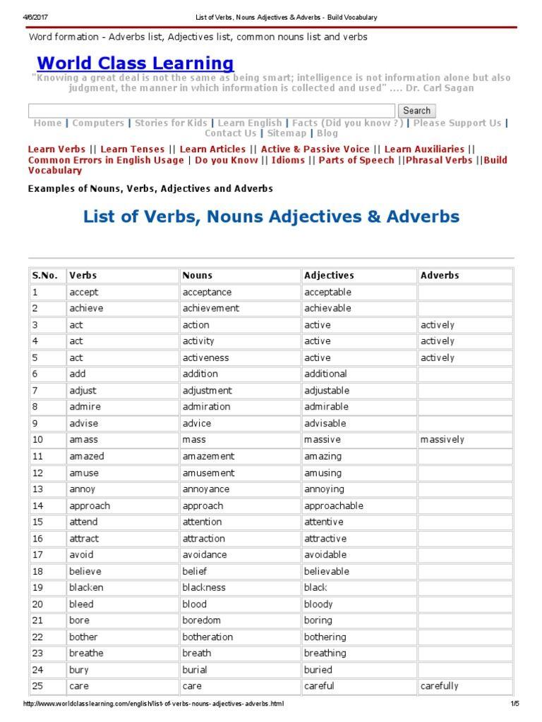 List Of Verbs Nouns Adjectives Adverbs Build Vocabulary Nouns Verbs Adjectives Nouns And Adjectives Nouns Verbs Adjectives Adverbs [ 1024 x 768 Pixel ]