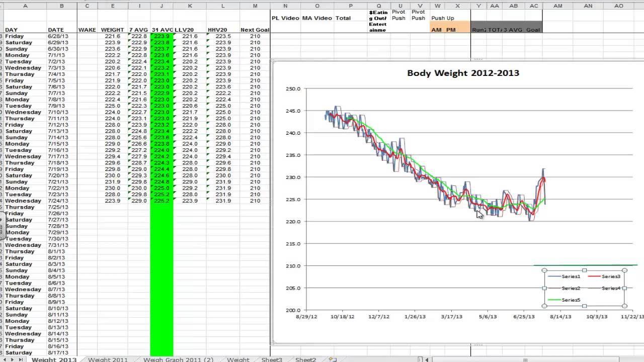 Pin On Spreadsheets Weight loss spreadsheet google docs