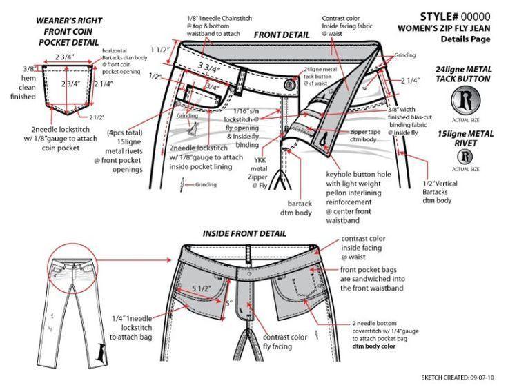 Image result for WOMEN FRONT PANT POCKET MEASUREMENTS