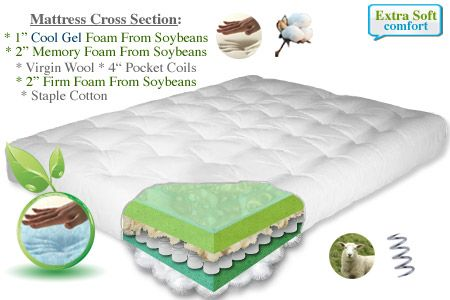 Healthy Rest Soy Gel Memory Foam Amp Microcoils Firm