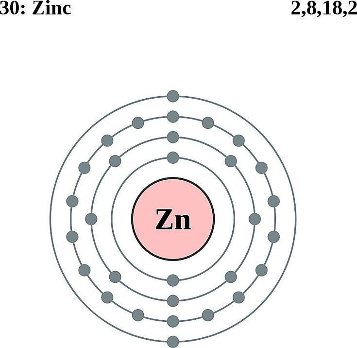 Diagram Of Zinc Atom Wiring Diagram