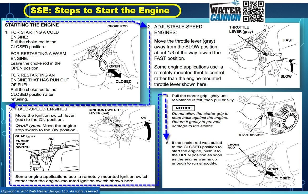 SSE: Steps To Start The Engine