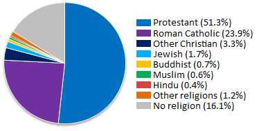 Religions Of France Pie Chart Largest Percentage Of