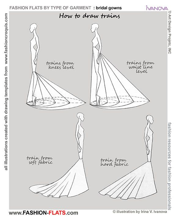 Photo of how to draw dress with train