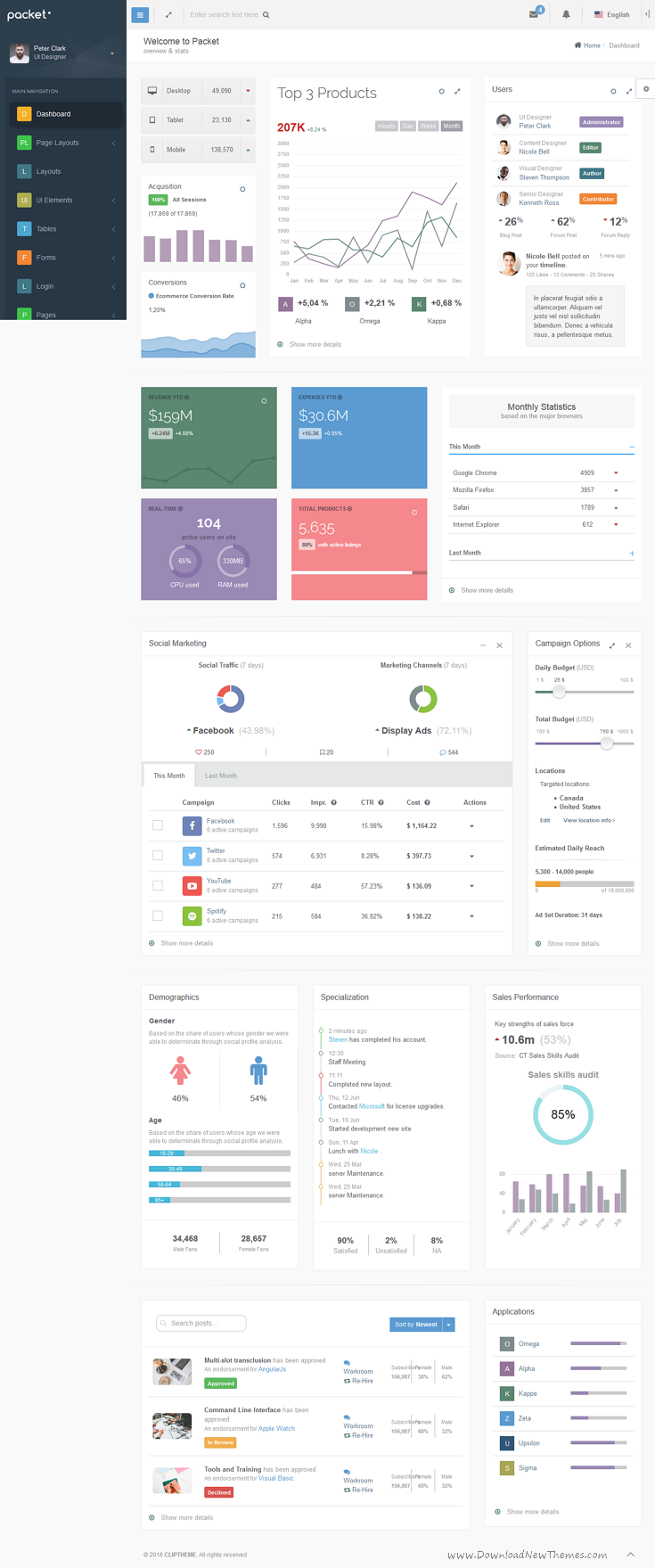 Packet is wonderful 6 in 1 Bootstrap, AngularJS And HTML