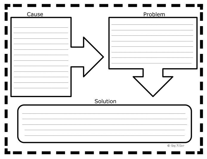 water absence difficulty formula article image organizer