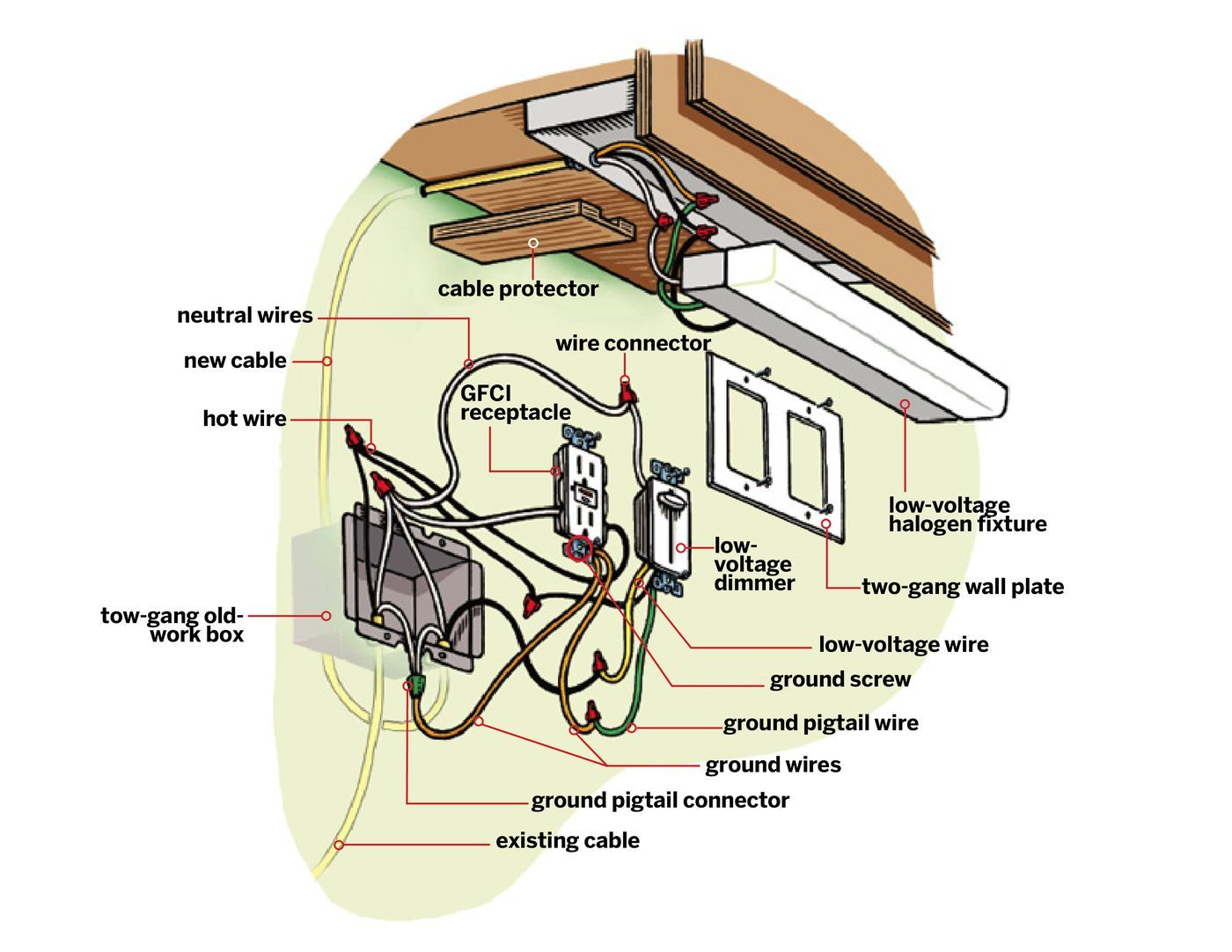 How To Install Undercabinet Lighting In 2020 Installing Under Cabinet Lighting Under Cabinet Lighting Kitchen Under Cabinet Lighting