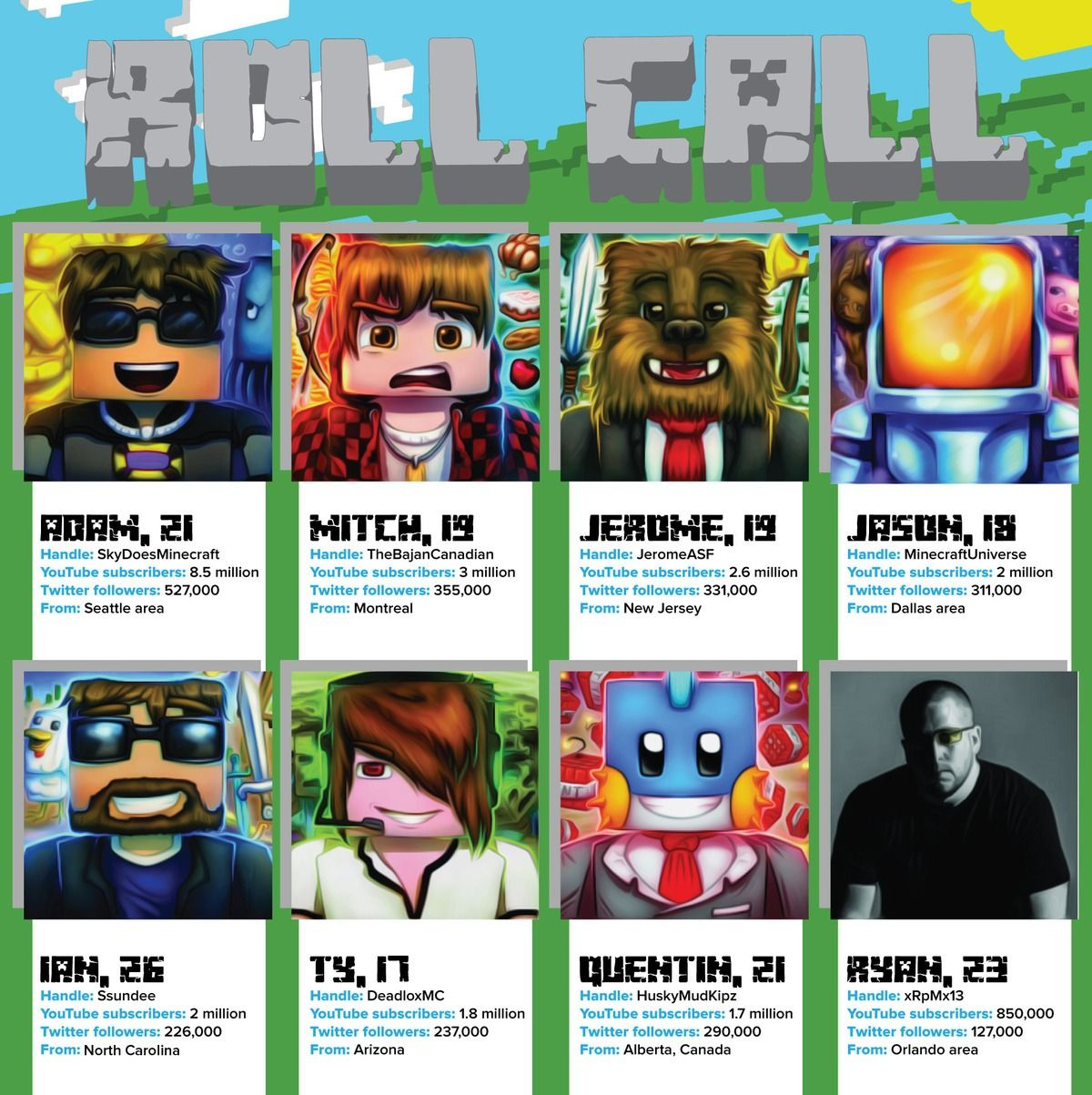 Meet The 8 Most Famous Minecraft Players Their Hugely Popular Youtube Presence And The Brands Just Learning How Much These Viral Subcultures Can Pay Off