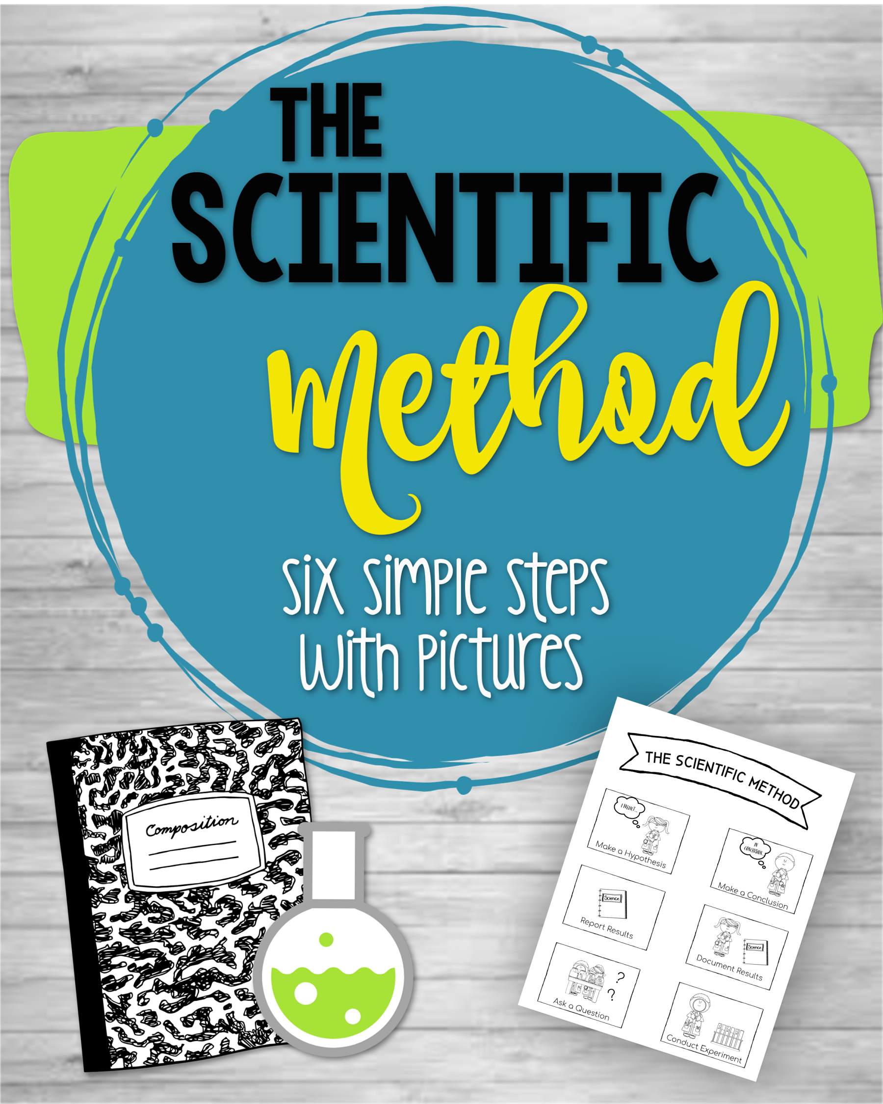 The Scientific Method Kindergarten