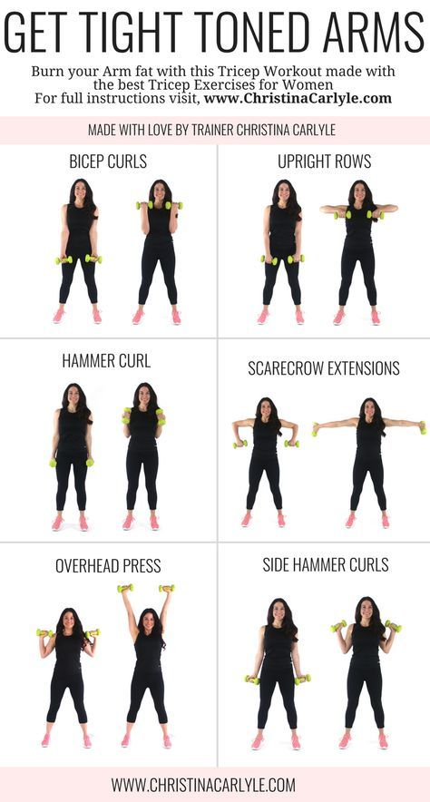 Arm Workout for Women that Want Tight Toned Arms