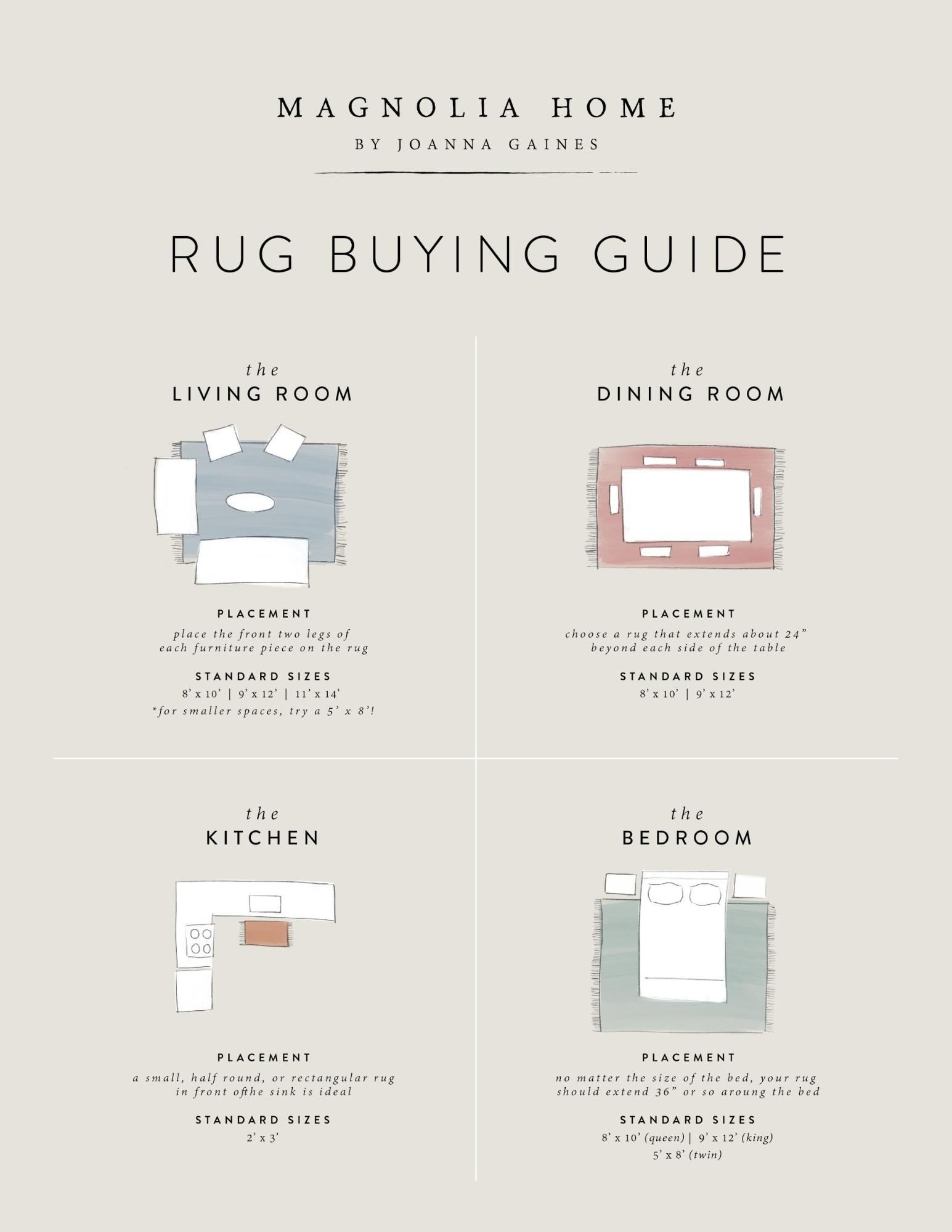 Choosing The Best Rug For Your Space With Images Magnolia Home