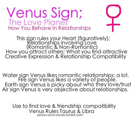 Astrology venus sign meaning