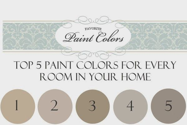 Top 5 Paint Colors For Every Room In Your Home   Favorite Paint Colors:  Sherwin