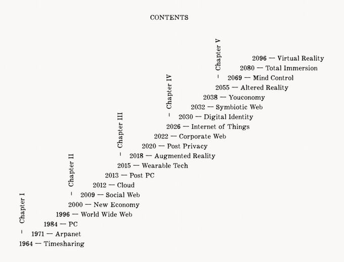 The Future History Of The Internet