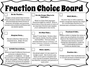 This is a choice board based on the common core state standards this is a choice board based on the common core state standards for fifth grade regarding pronofoot35fo Choice Image