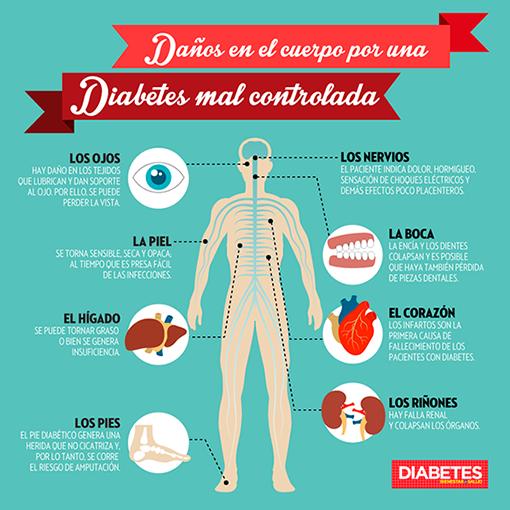 diabetes mal controlada tipo 2