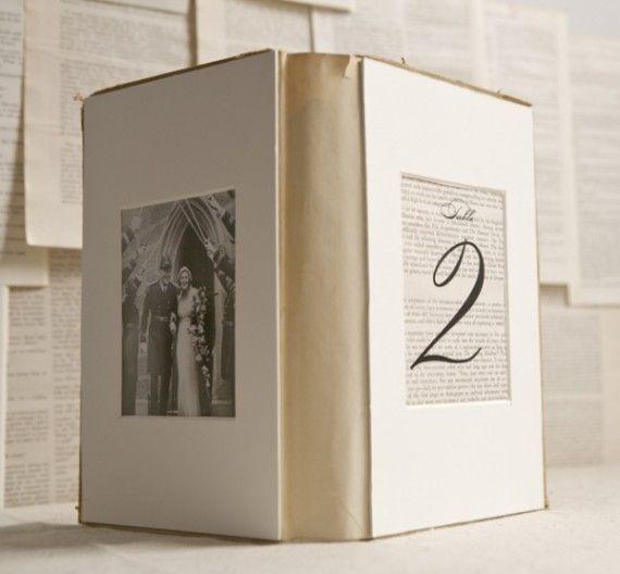 Image result for DIY Vintage Book Picture Frame toptenz
