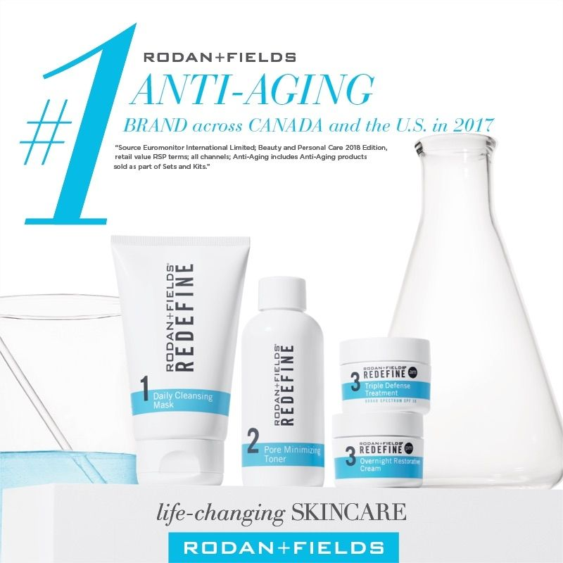 1 Skincare Brand In North America Multi Billion Dollar Brand 60 Day Money Back Guarantee Real Results Rodan And Fields Life Changing Skincare Skin Care