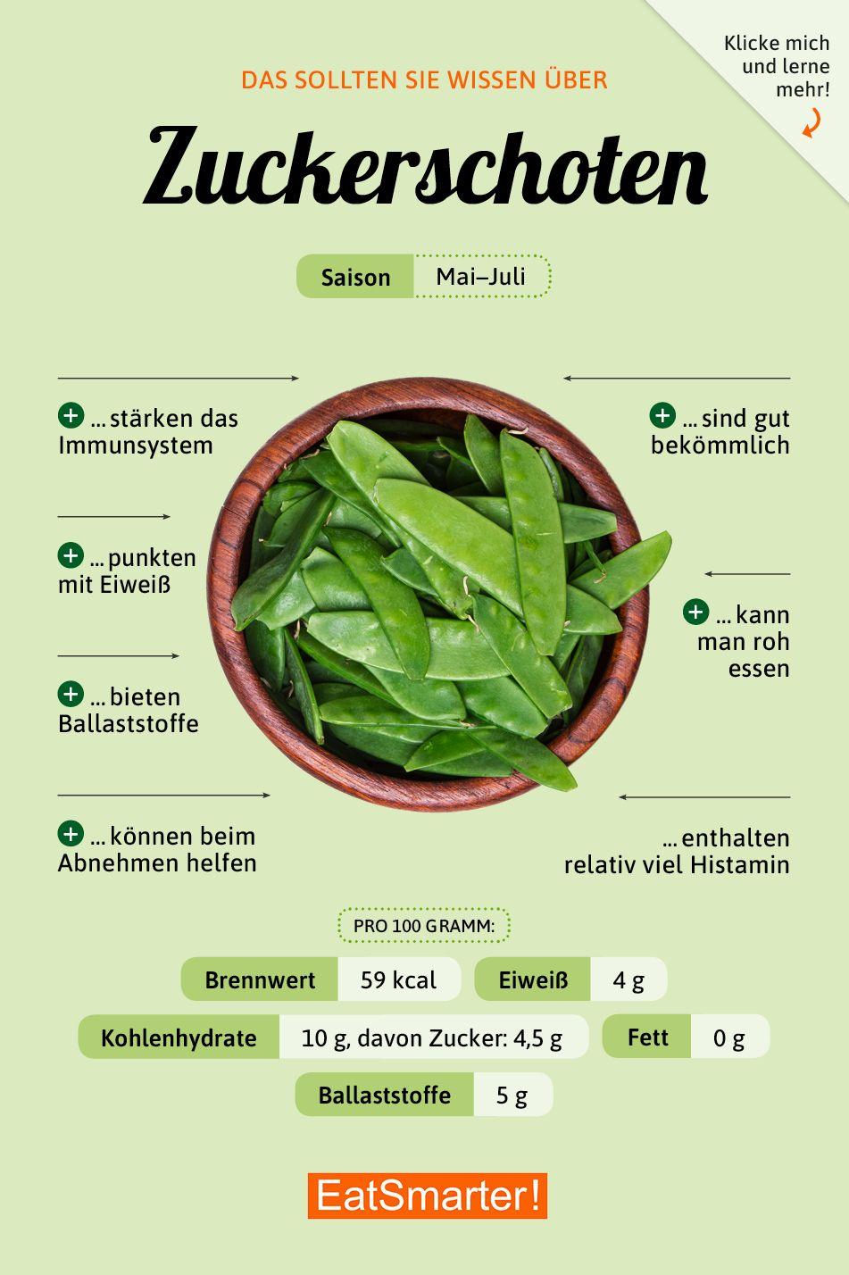 Das solltest du über Zuckerschoten wissen | eatsmarter.de #ernährung #infografik #zuckerschoten #vitamins