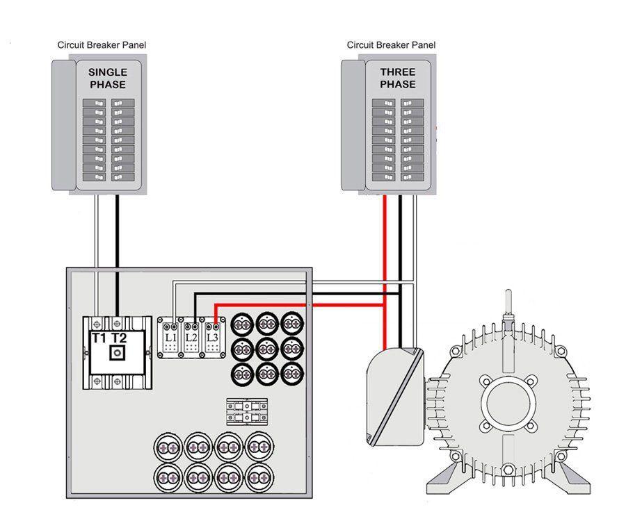 Pin by Dzm1try on breaker box | Circuit breaker panel ...