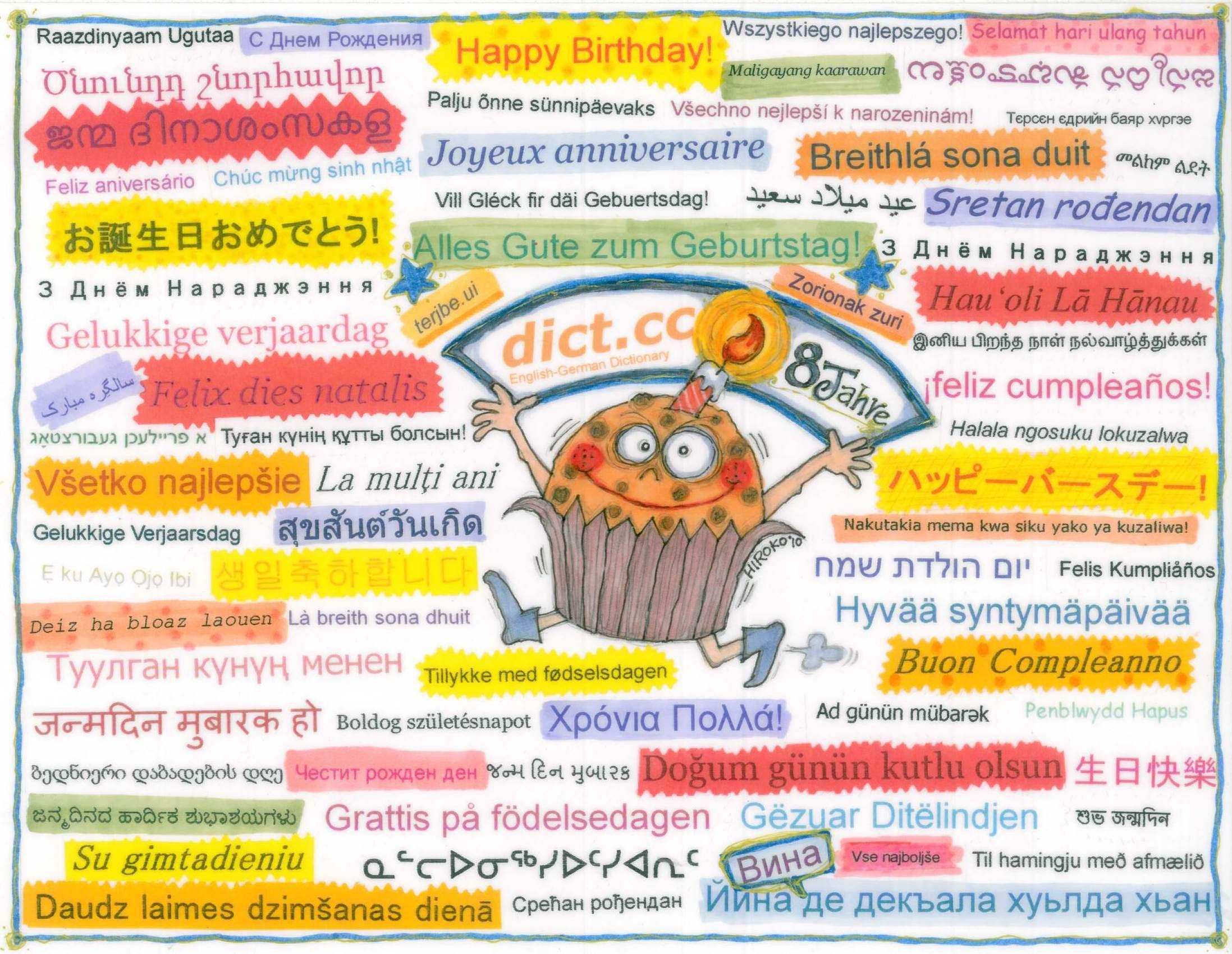 Bildergebnis Fur Spanische Geburtstagswunsche Geburtstagskarte