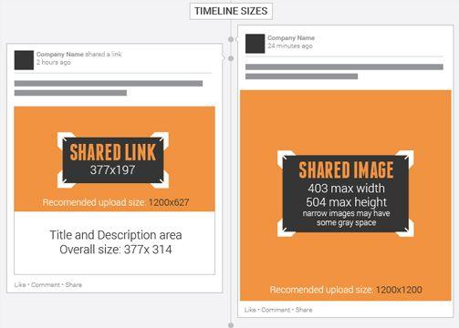 dimensão fb Digital Marketing Pinterest Timeline and Digital
