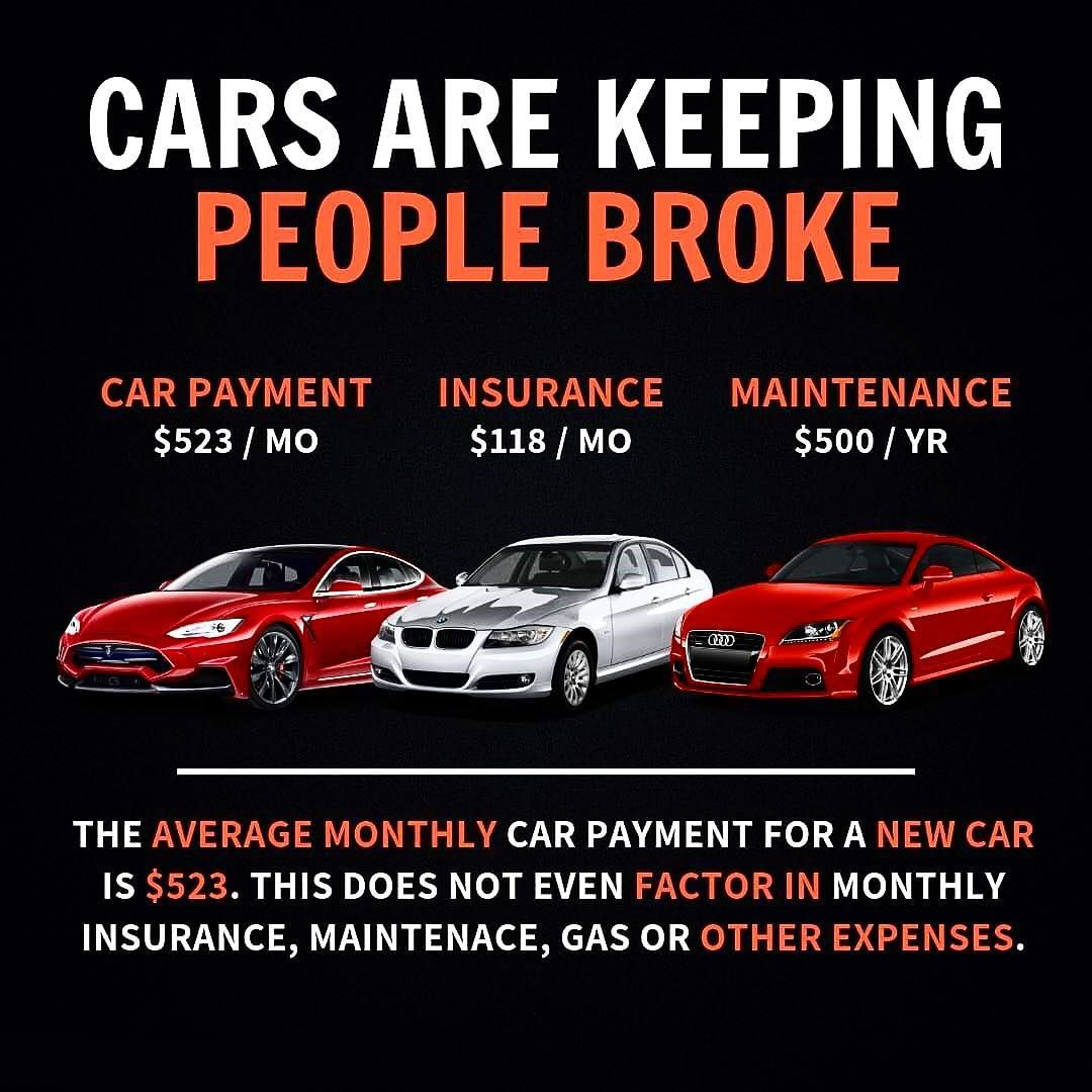 How much money do you spend on your car every month