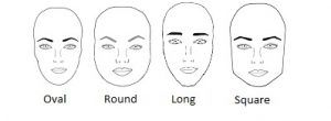 How to find out which eyebrow shape will look best ...