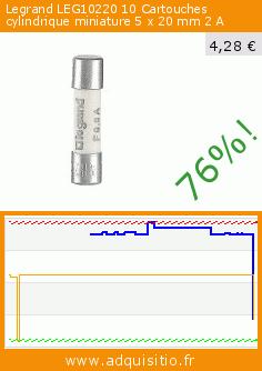 Legrand LEG10220 10 Cartouches cylindrique miniature 5 x 20 mm 2 A (Outils et accessoires). Réduction de 76%! Prix actuel 4,28 €, l'ancien prix était de 17,50 €. https://www.adquisitio.fr/legrand/fusible-cartouche-3
