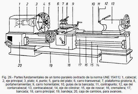 Proyecto Aula Torno Proyecto Aula Torno Torno Casero Herramientas De Torno Diseno De Motos