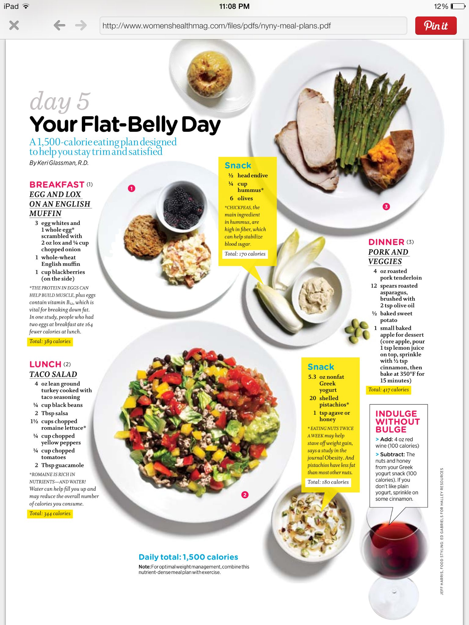 15 New Flat Belly Diet Recipes
