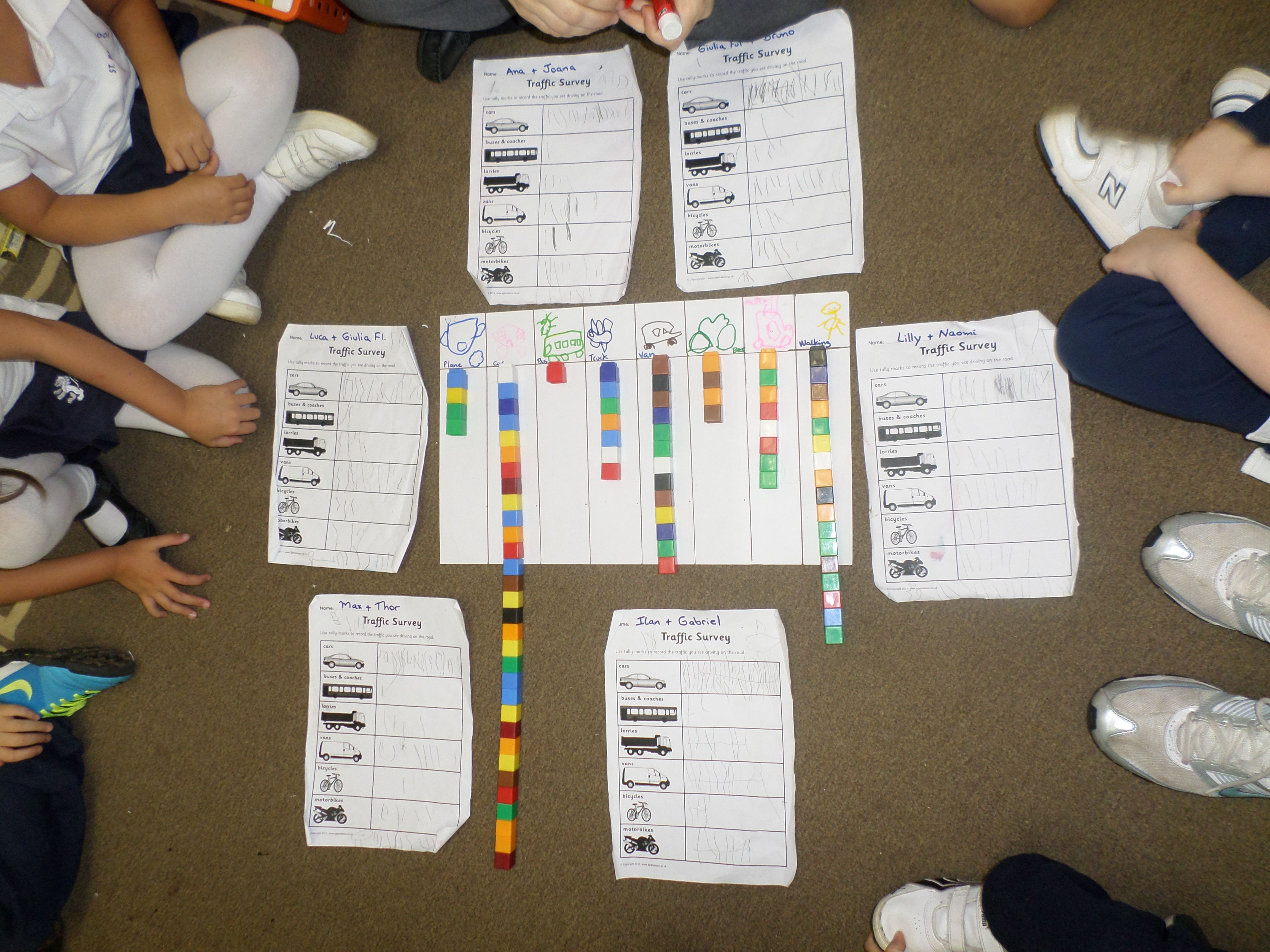 Numeracy Beginning Maths Concentration How Can We Get