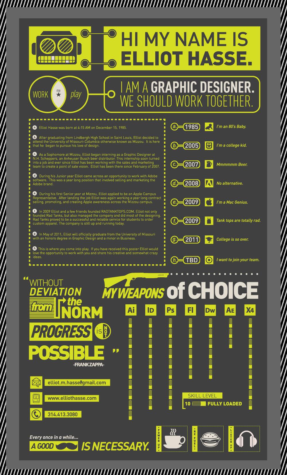 graphic designer elliot hasse created this infographic