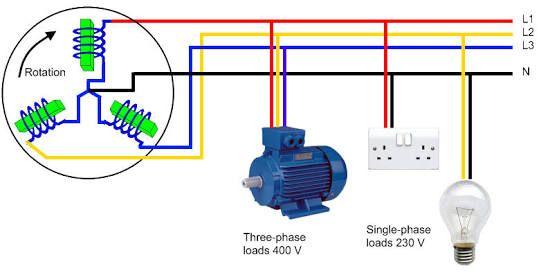 Australian Caravan Wiring Diagram Chicken Muscle Regulations Ho Schwabenschamanen De Image Result For 3 Phase Australia Rh Pinterest Com Electrical