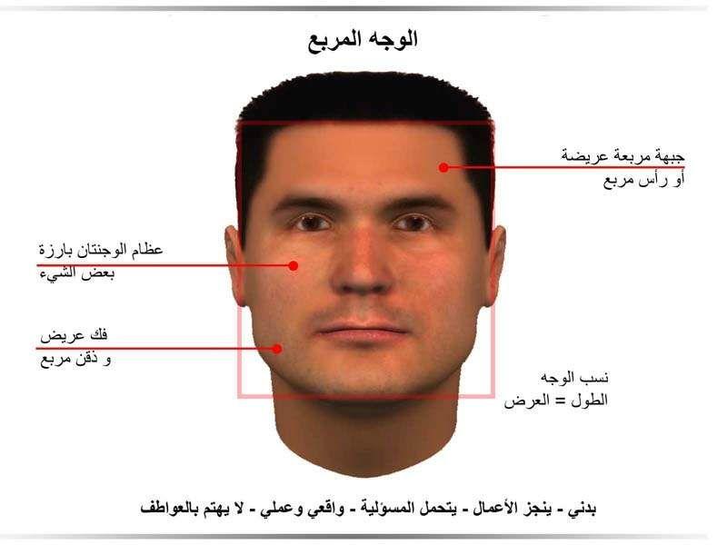 الفراسة الوجه المربع Jpg 800 600 Face Reading Body Language Book Qoutes