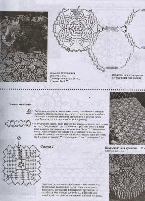 Crochet Knitting Handicraft: bedspread   Colchas a crochet   Pinterest