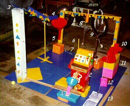 13 steps to turn a book page rube goldberg project