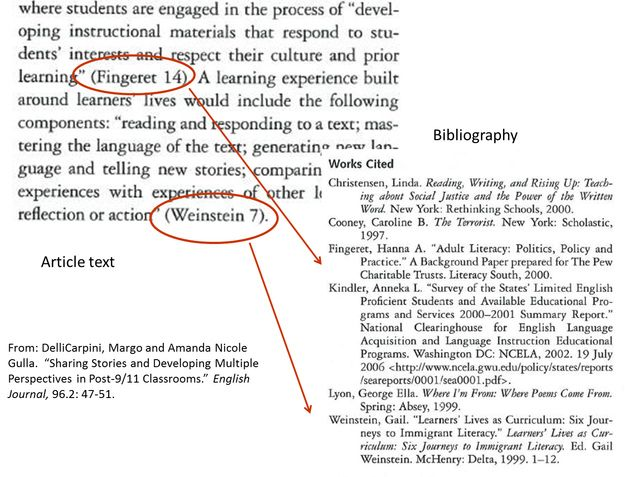 In Text Citation Doesn T Convey Nearly As Much Information At A Glance This Means As A Reader You Have To Go All The Way To The Bibliography If You Want More Teaching