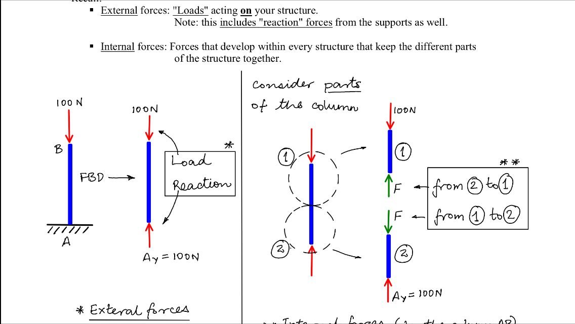 https//engineering.purdue.edu/aprakas/CE297/CE297Ch6