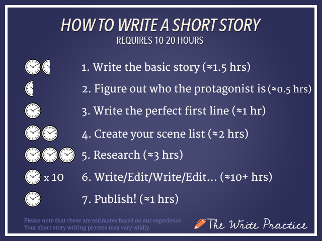 10 Short Story Ideas