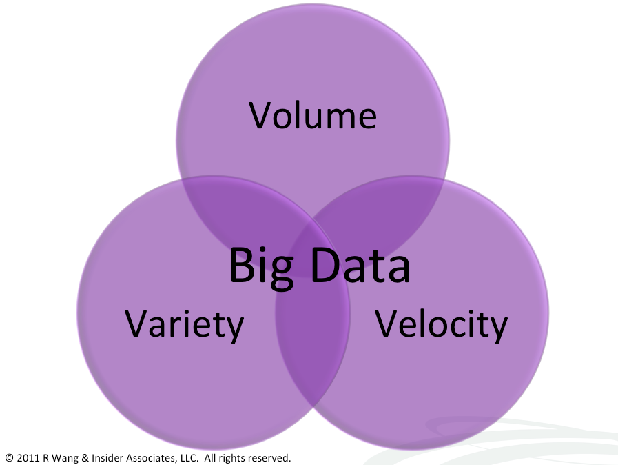 Big Data Resume%0A Monday u    s Musings  Beyond The Three V u    s of Big Data  Viscosity and Virality