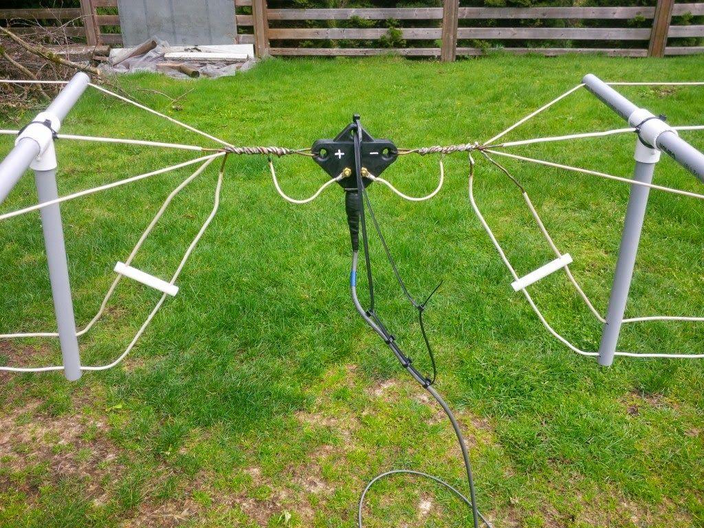 Pin On Ham Radio Antennas