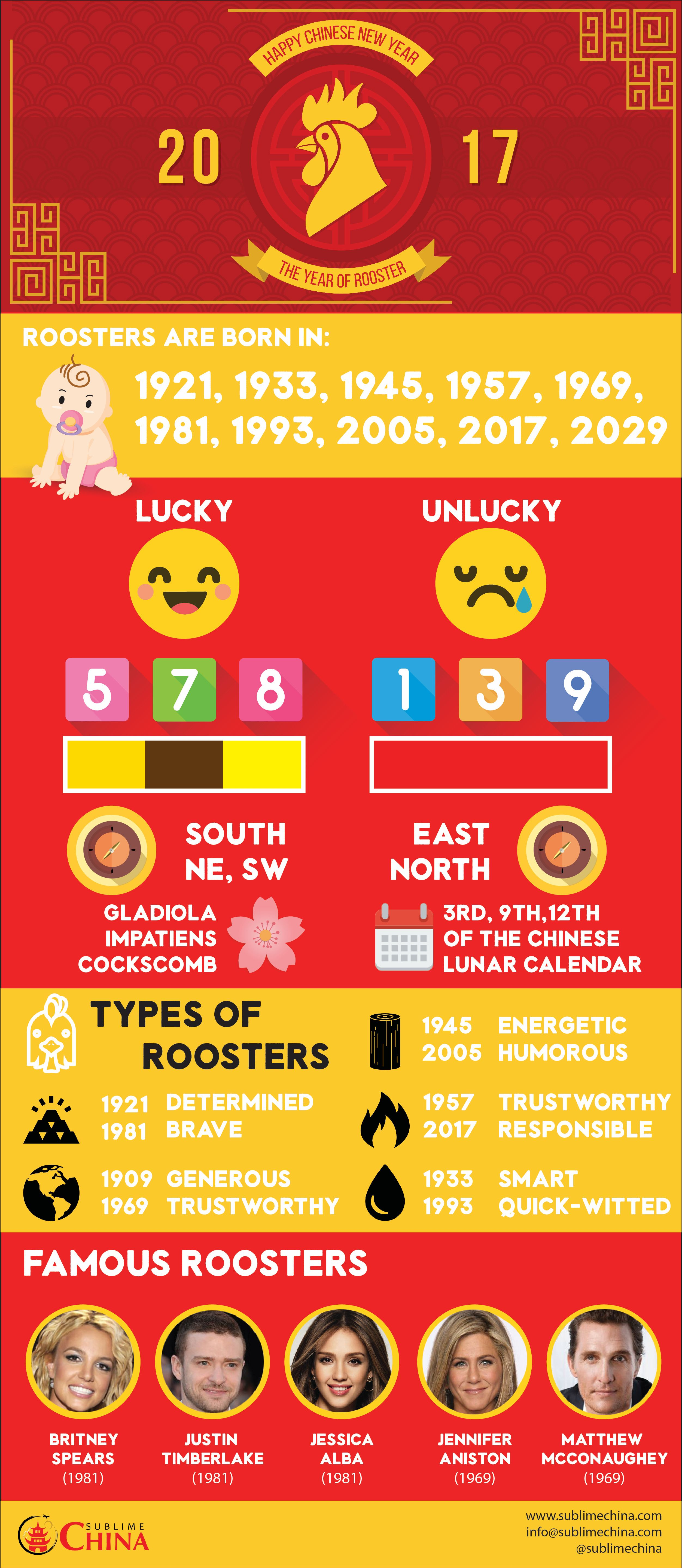 chinese new year 2017 infographic year of the rooster infographic see what the year - Chinese New Year 2005