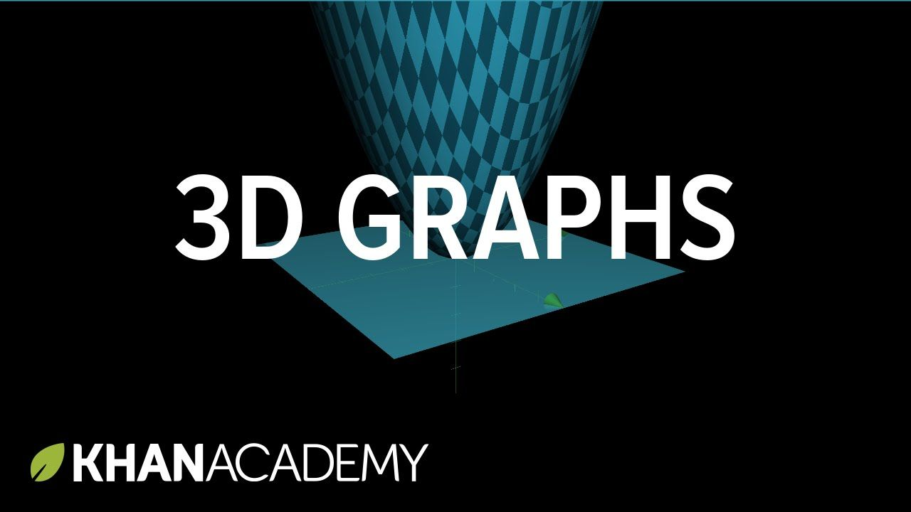 introduction to 3d graphs | multivariable calculus | khan academy