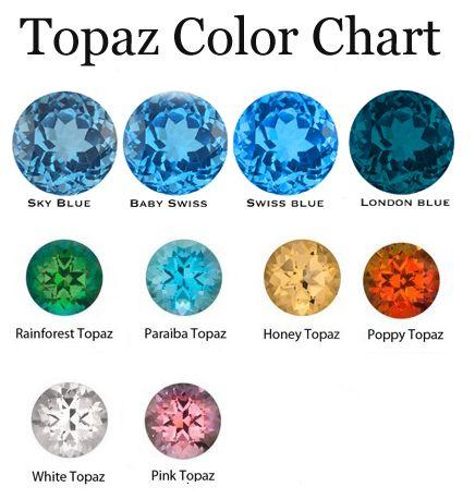 Image result for topaz colors   Citrine & Topaz - November