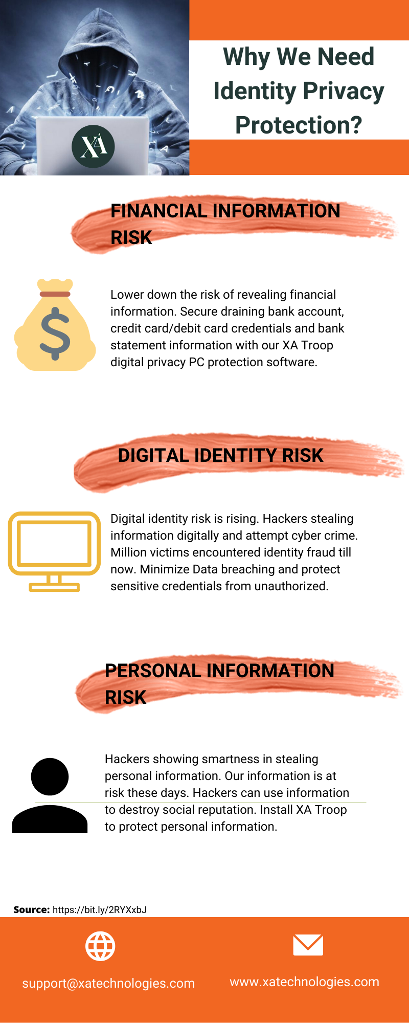Identity theft risk is rising. Hacker you different tricks in order to steal information and attempt cyber crime to harm to financially or personally.Protect your privacy by downloading identity protection software. . . #xatroop #xa #antivirus #software#data #safety #security #protection #privacy#digitaltheft #digitalidentity #privacyprotection#logincredentials #bankaccount #datasecurity#securitysoftware