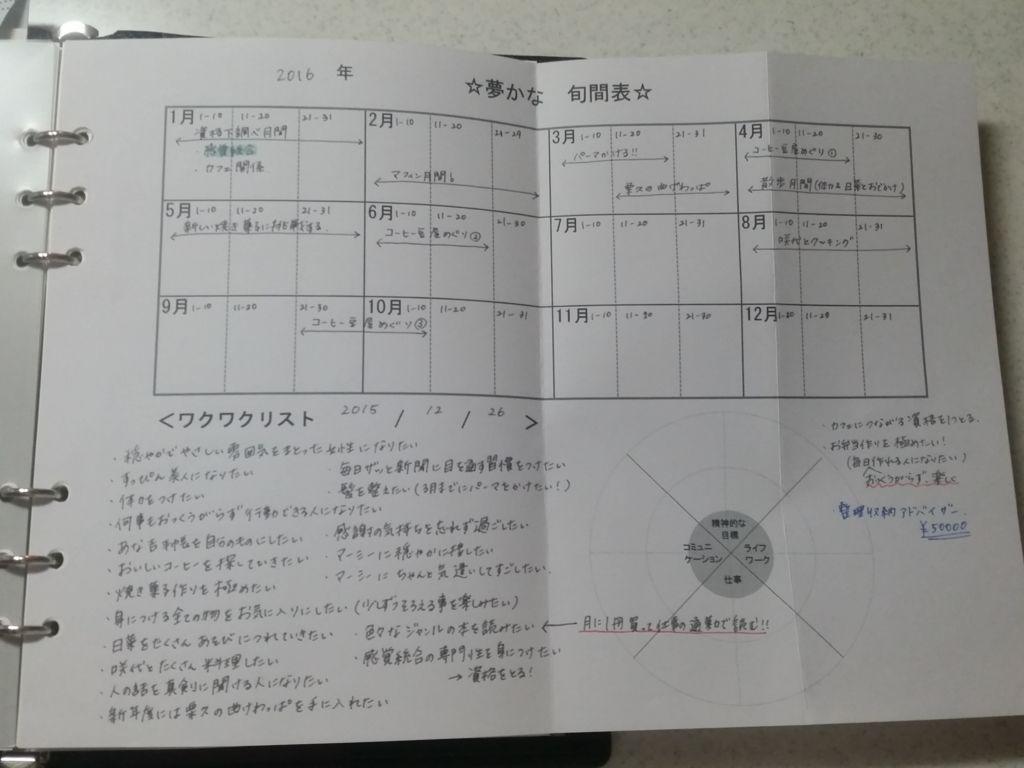 私の手帳術② 「ワクワクリスト」と「旬間表」 - トットちゃんとカモメ ...